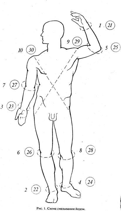 Гипертония лечение народными средствами Фото 2