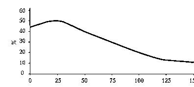 У здоровых людей в суточном количестве мочи содержится 50 - 100 мг белка. Обнаружение белка в моче ( протеинурия )  Фото 2