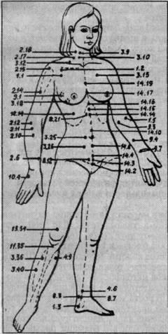 Точечный массаж Фото 6